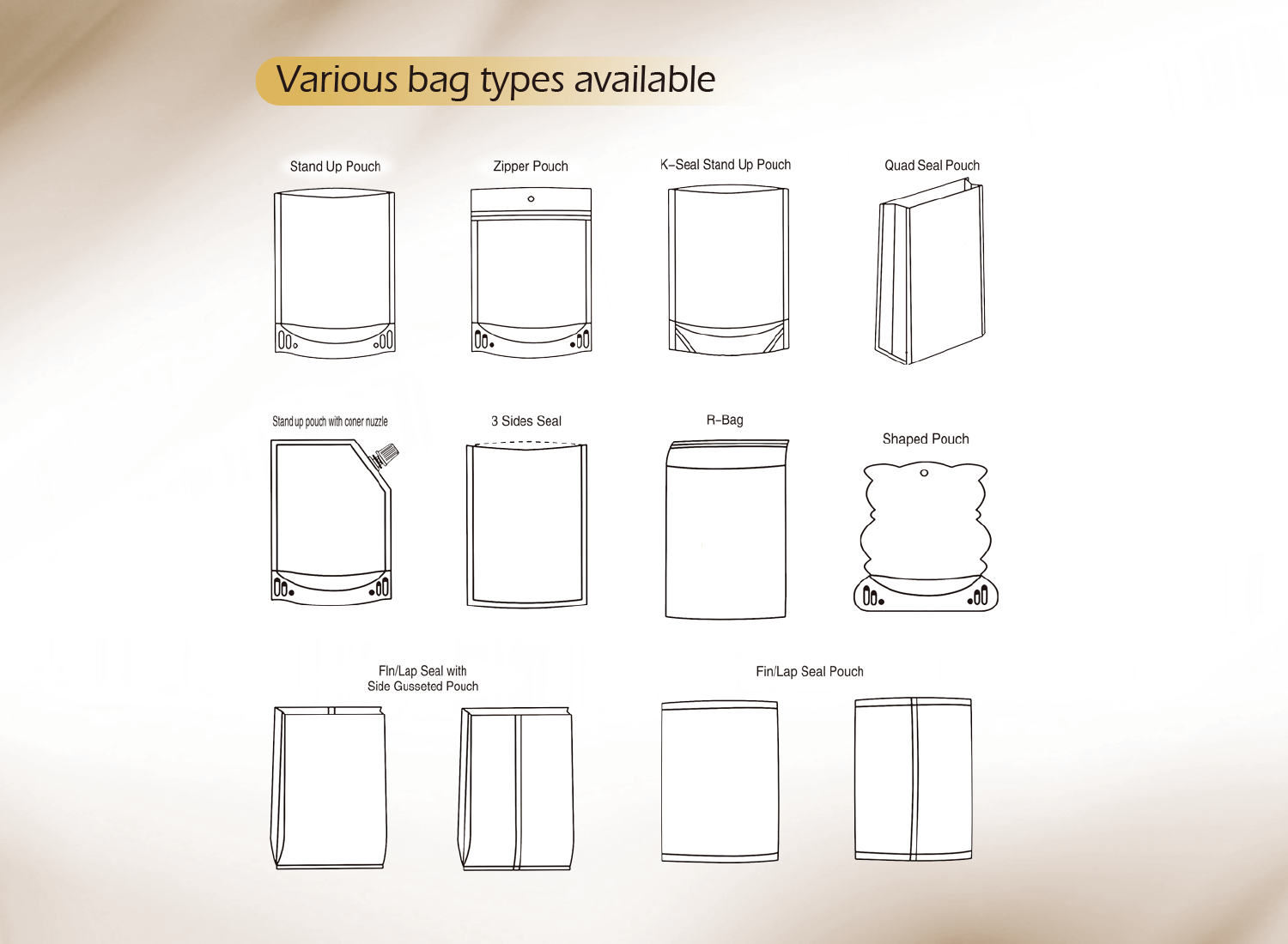 CO-EXTRUDED & LAMINATED-03 bag types